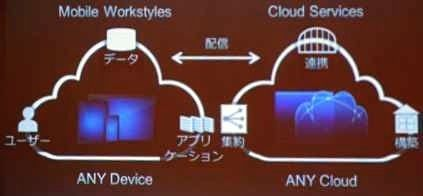Citrix_AnyDevice